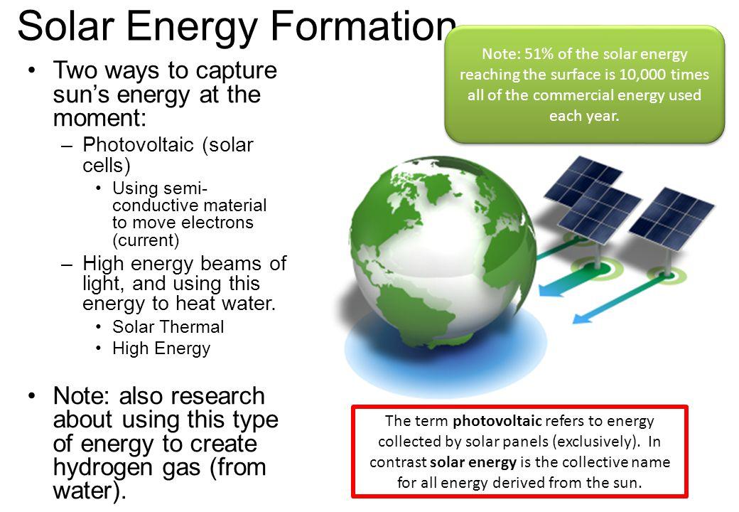 Solar Energy Formation