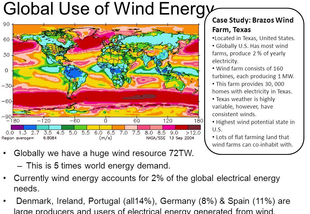 Global Use of Wind Energy