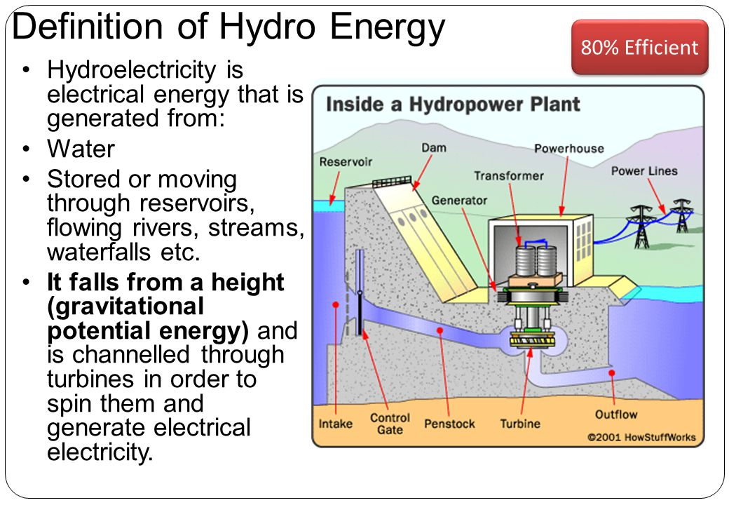 Definition of Hydro Energy