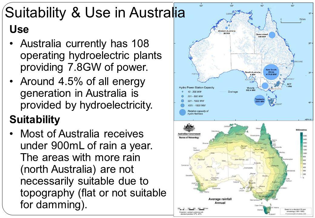 Suitability & Use in Australia