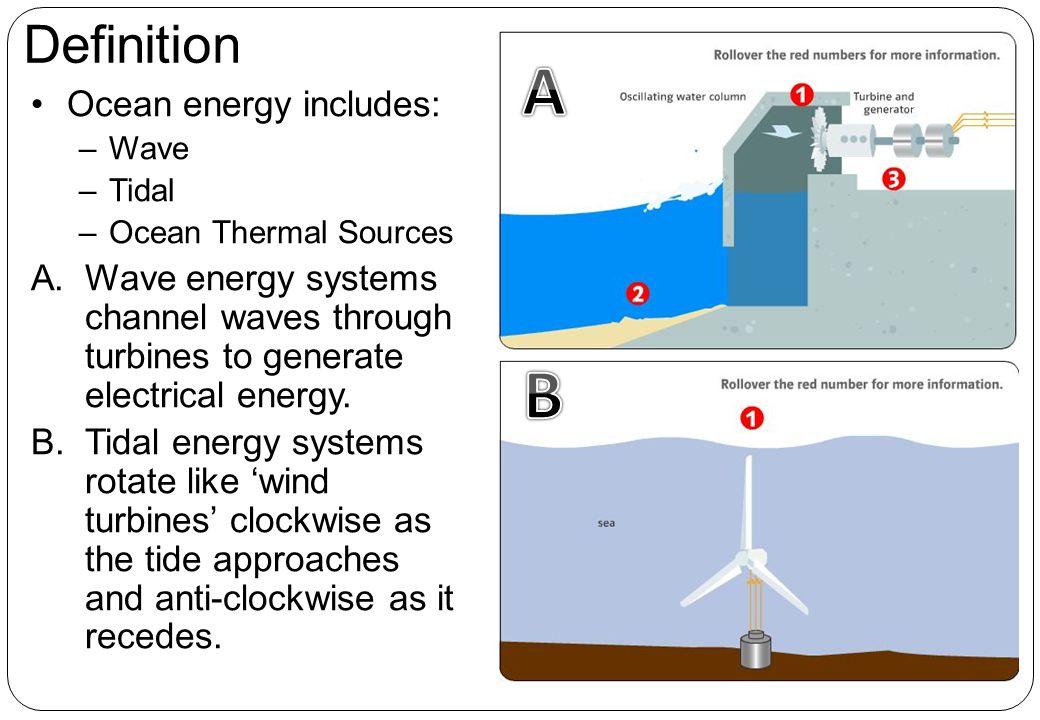 A B Definition Ocean energy includes: