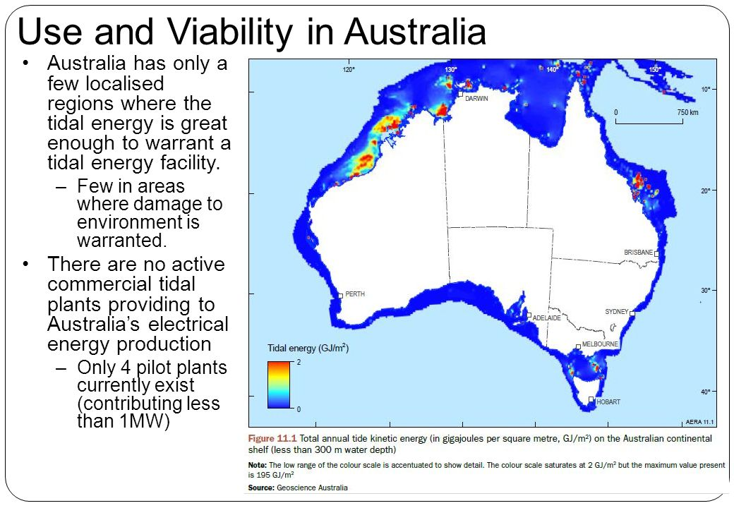 Use and Viability in Australia