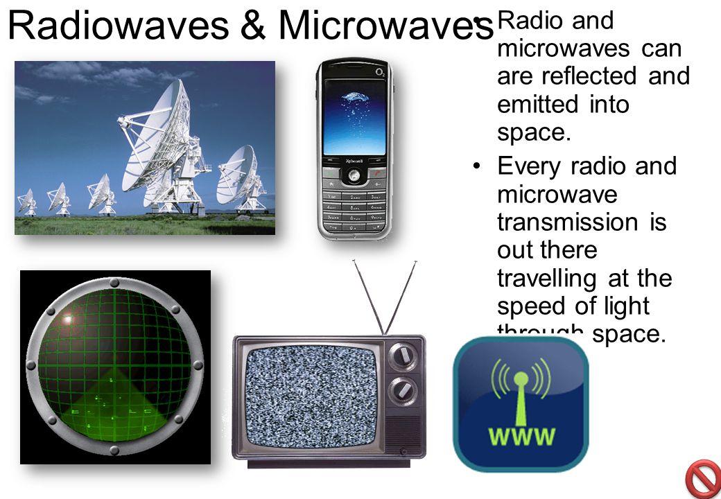 Radiowaves & Microwaves