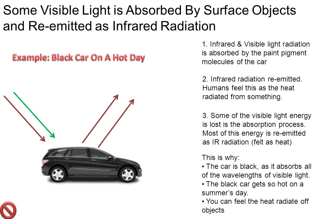 Example: Black Car On A Hot Day