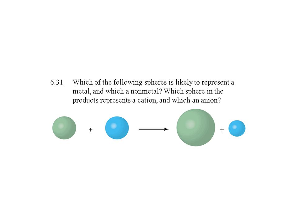 Which of the following spheres is likely to represent a metal, and which a nonmetal Which sphere in the products represents a cation, and which an anion