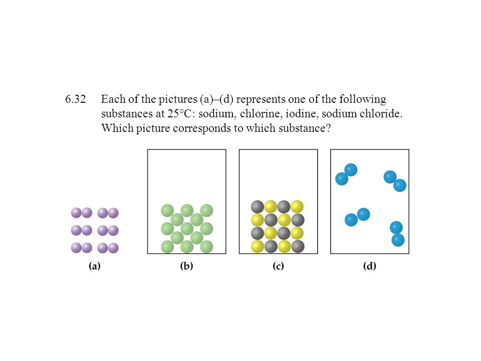 Each of the pictures (a)–(d) represents one of the following substances at 25°C: sodium, chlorine, iodine, sodium chloride. Which picture corresponds to which substance