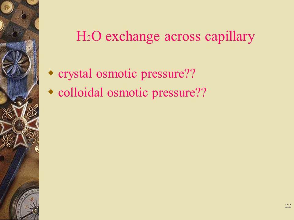 H2O exchange across capillary