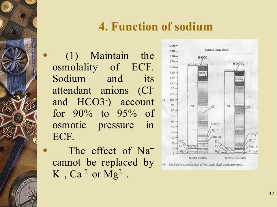 4. Function of sodium