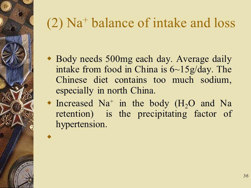 (2) Na+ balance of intake and loss