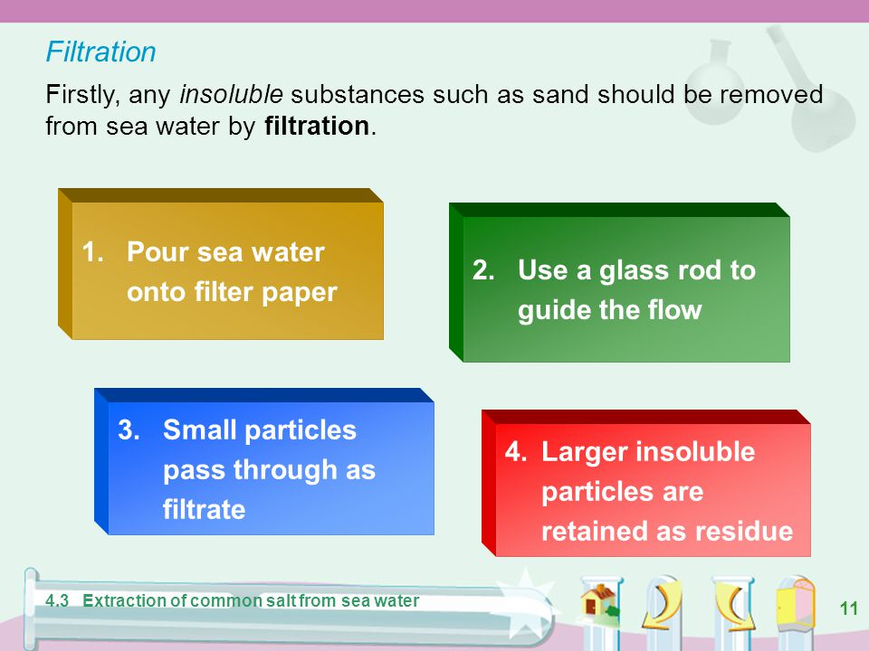 Filtration 1. Pour sea water onto filter paper