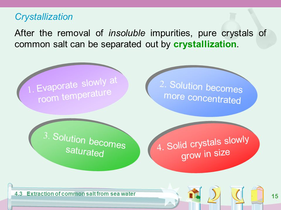 Crystallization After the removal of insoluble impurities, pure crystals of common salt can be separated out by crystallization.