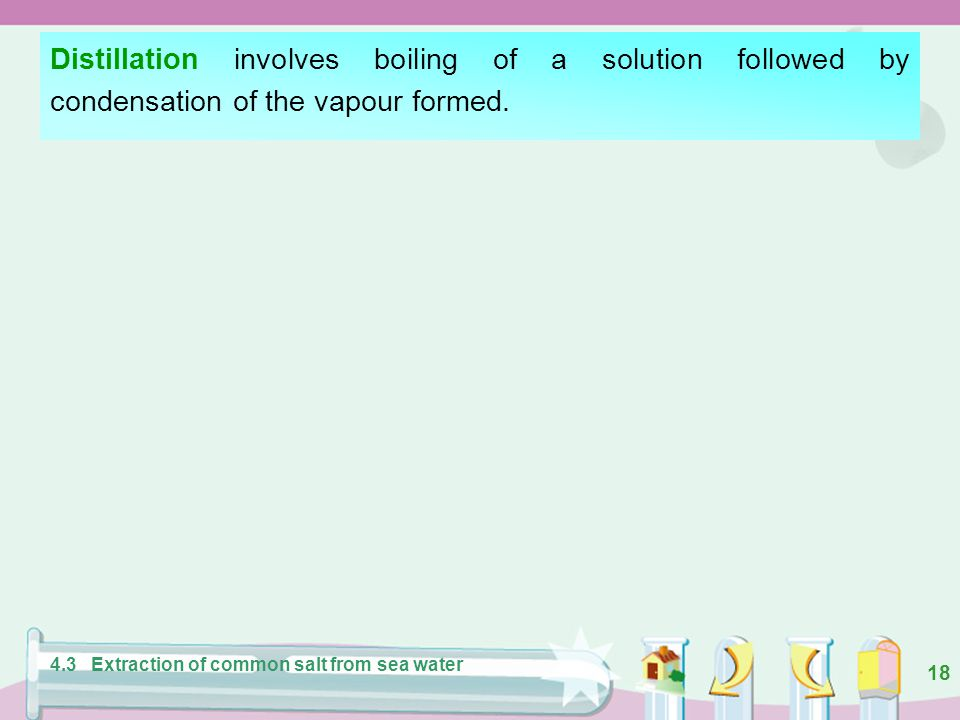 Distillation involves boiling of a solution followed by condensation of the vapour formed.