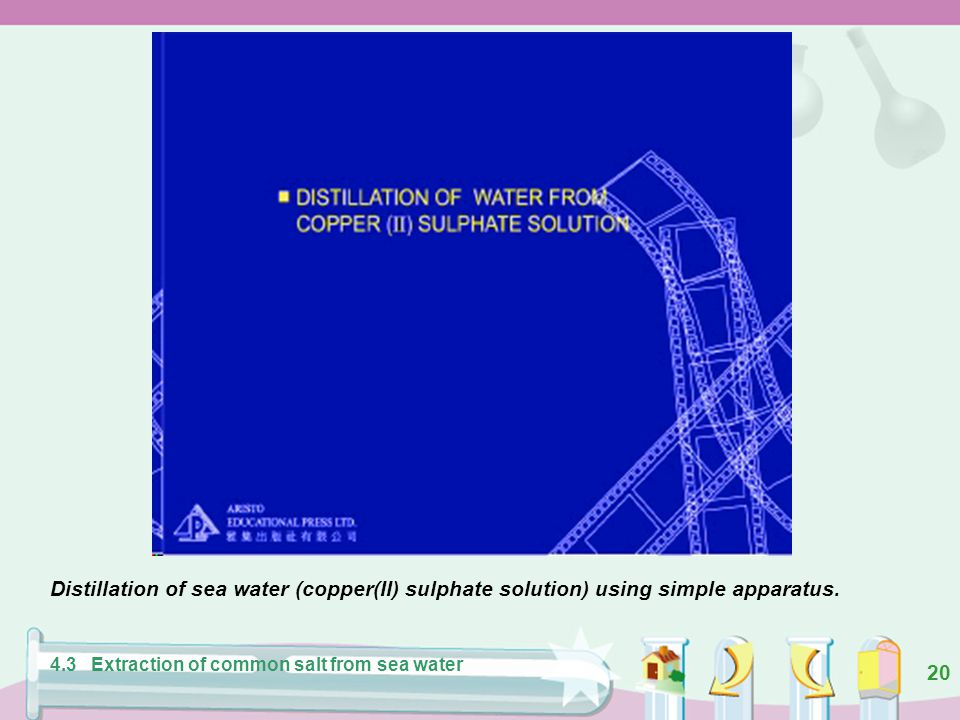 Distillation of sea water (copper(II) sulphate solution) using simple apparatus.
