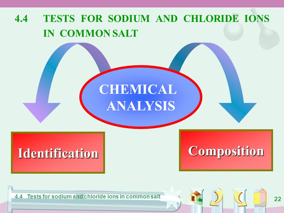 CHEMICAL ANALYSIS Composition Identification