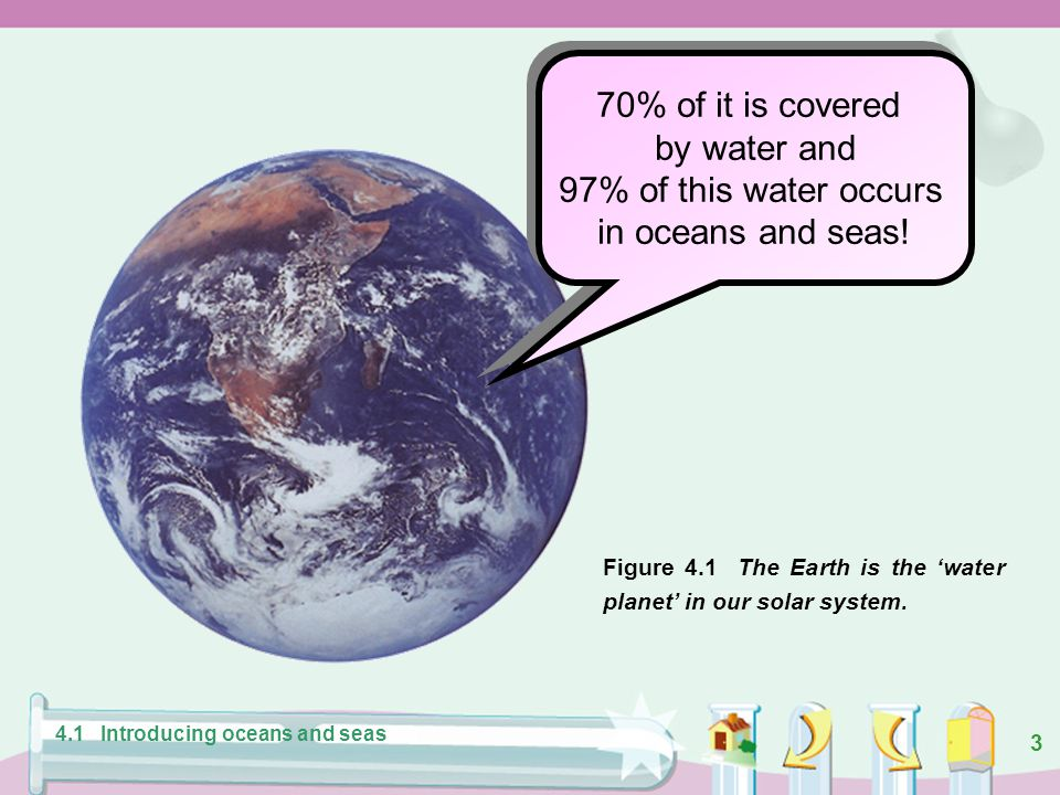 70% of it is covered by water and 97% of this water occurs