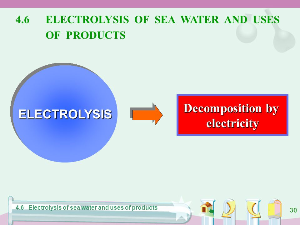ELECTROLYSIS Decomposition by electricity