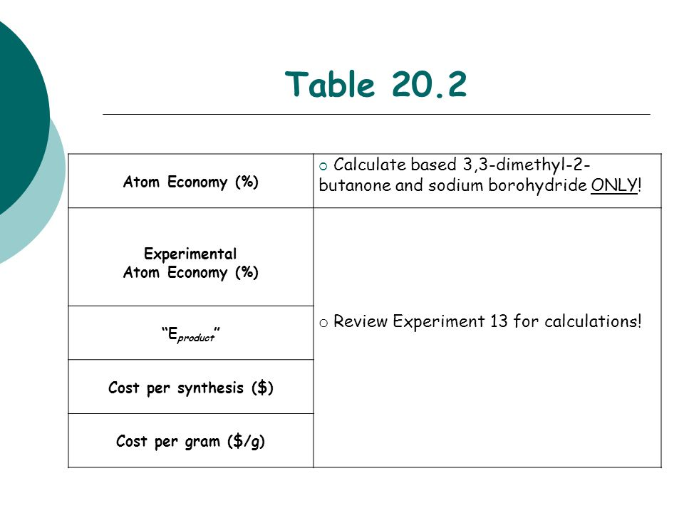 Table 20.2 Review Experiment 13 for calculations!