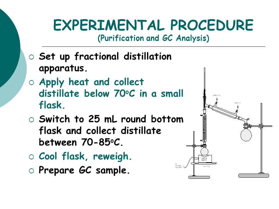 EXPERIMENTAL PROCEDURE (Purification and GC Analysis)
