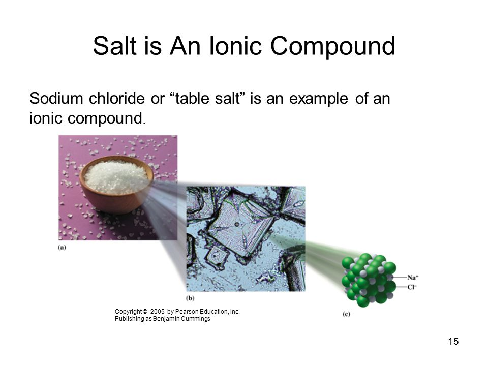 Salt is An Ionic Compound