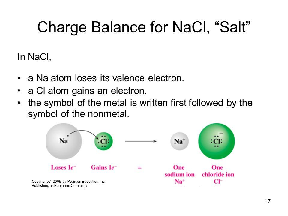 Charge Balance for NaCl, Salt