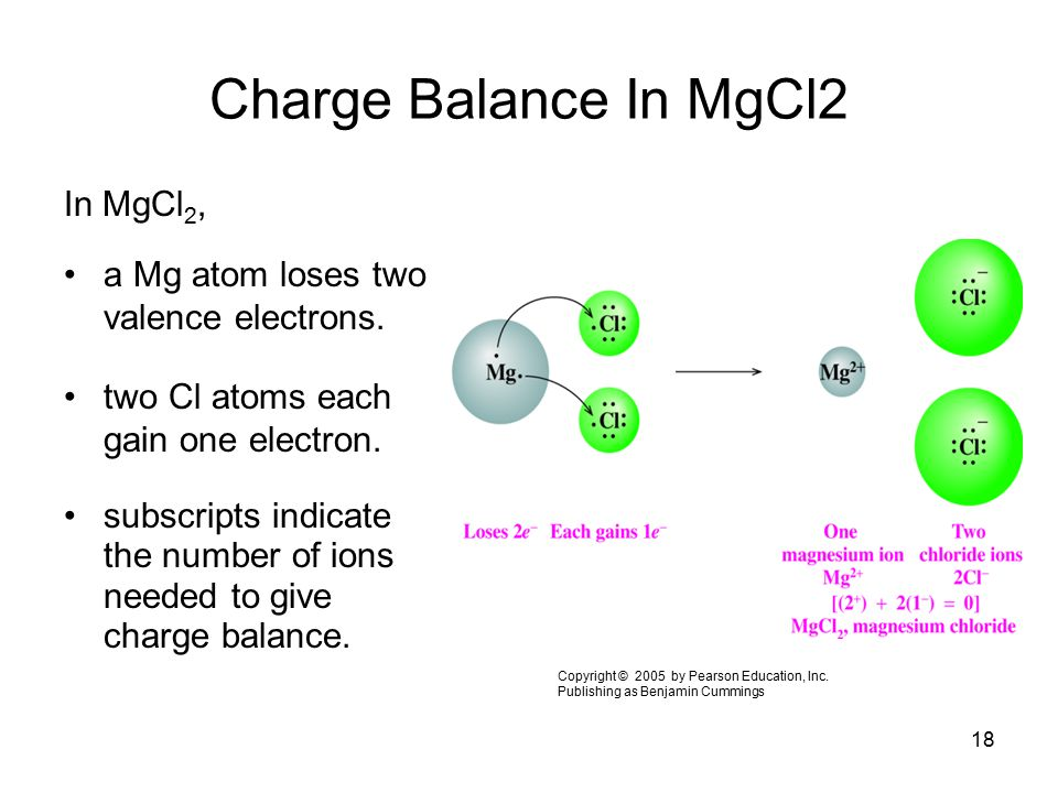 Charge Balance In MgCl2 In MgCl2,