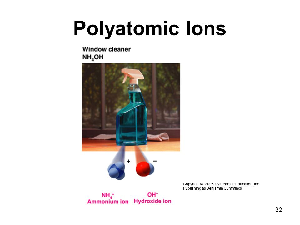 Polyatomic Ions Copyright © 2005 by Pearson Education, Inc.