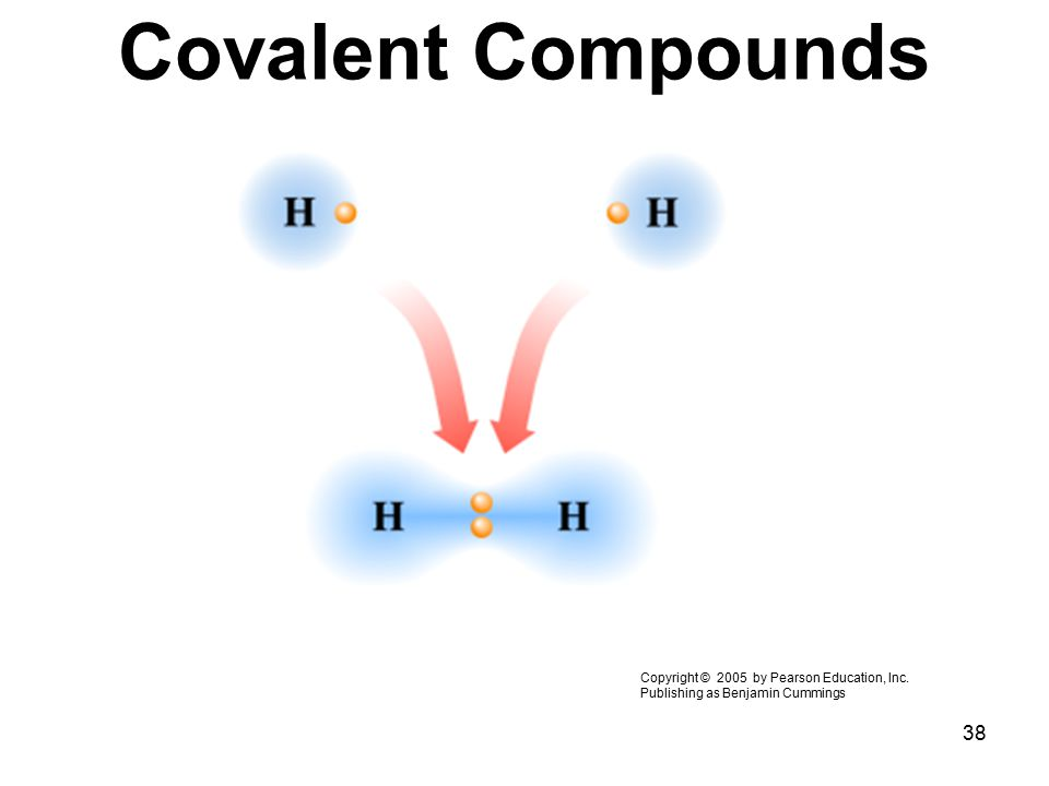 Covalent Compounds Copyright © 2005 by Pearson Education, Inc.