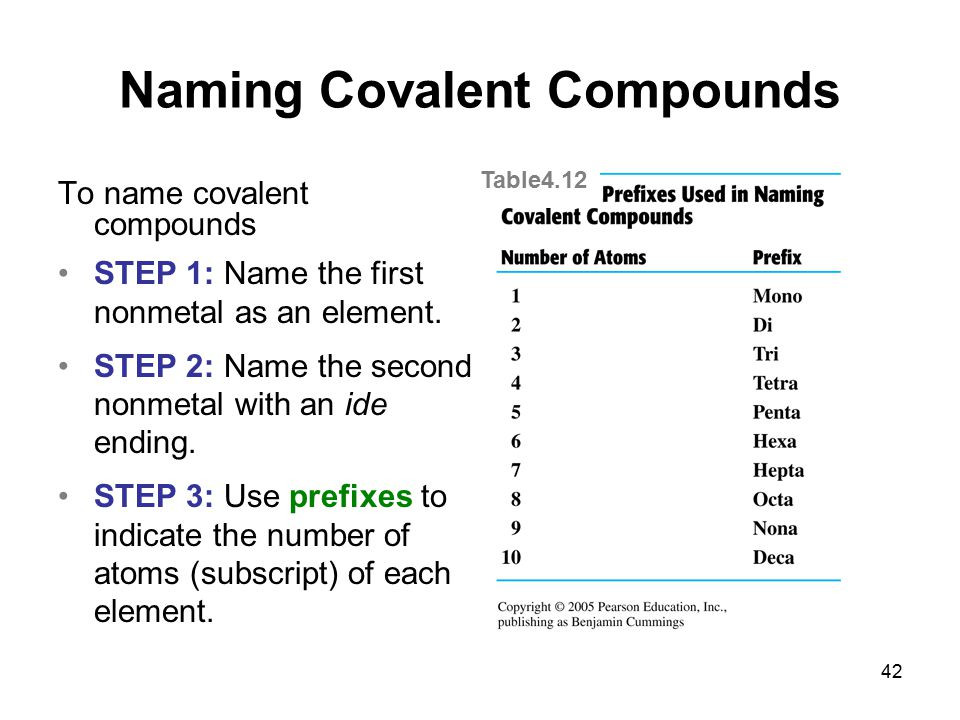 how to write covalent compounds names
