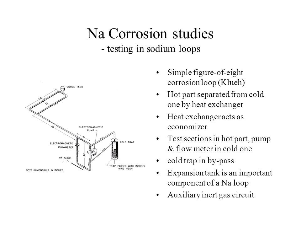 Na Corrosion studies - testing in sodium loops