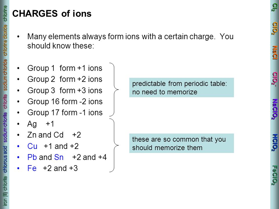 CHARGES of ions Many elements always form ions with a certain charge. You should know these: Group 1 form +1 ions.