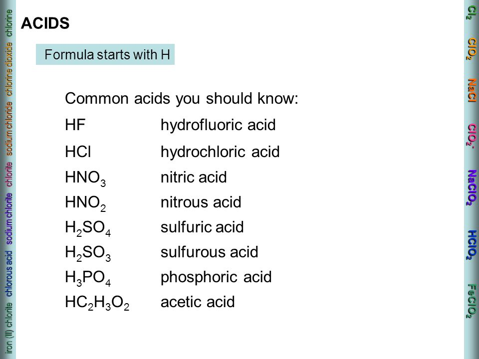 Common acids you should know: HF hydrofluoric acid