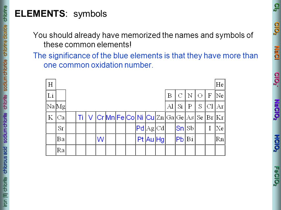 ELEMENTS: symbols You should already have memorized the names and symbols of these common elements!