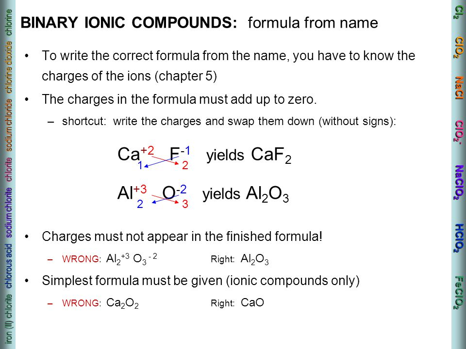 BINARY IONIC COMPOUNDS: formula from name