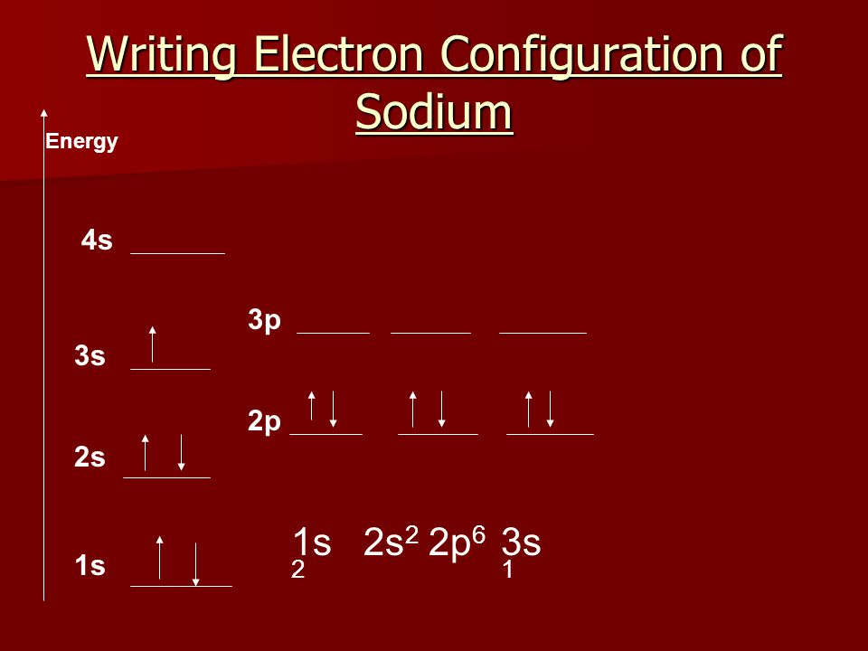 Writing Electron Configuration of Sodium