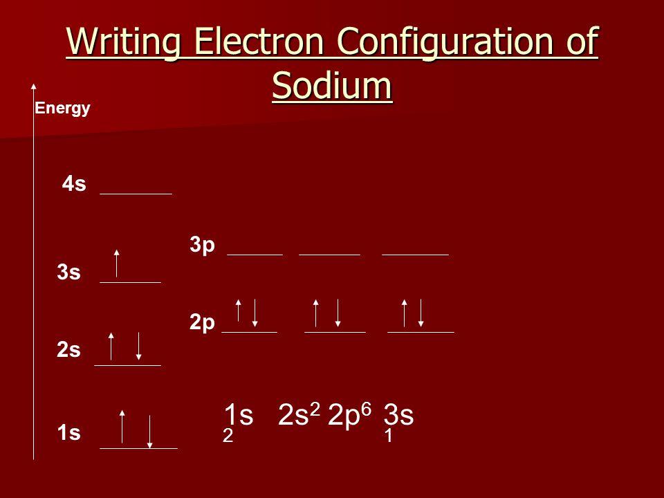 Writing Electron Configuration of Sodium