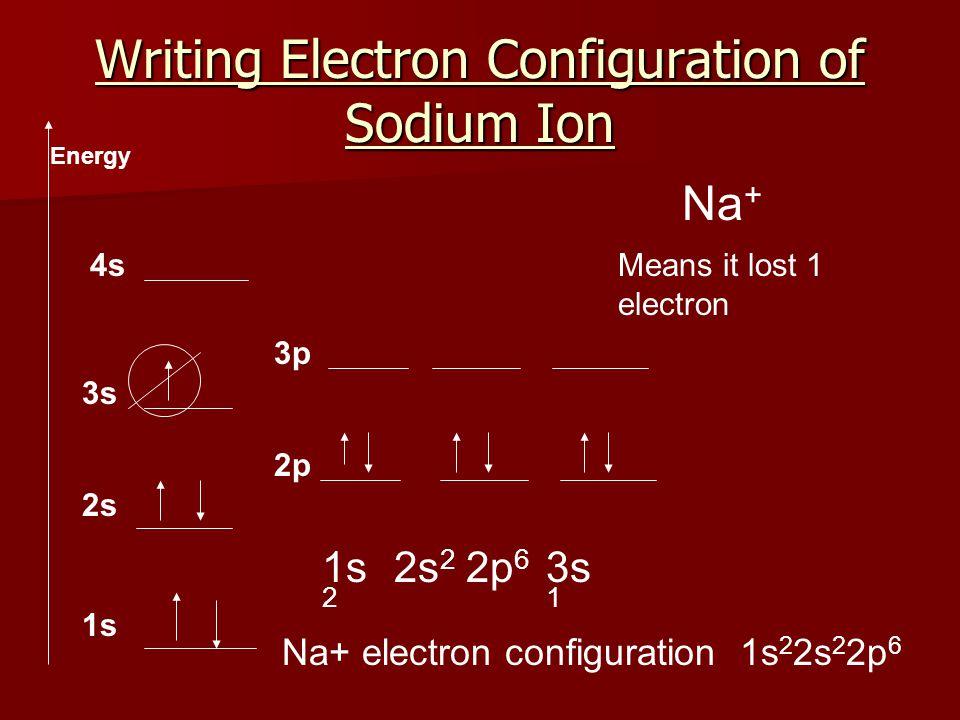 Writing Electron Configuration of Sodium Ion