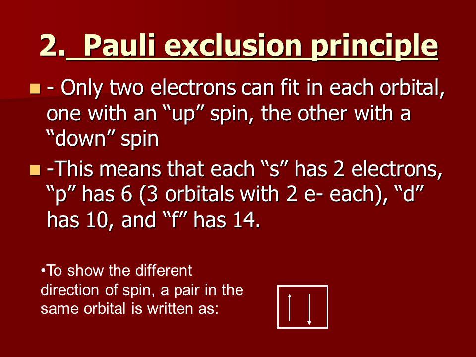 2. Pauli exclusion principle