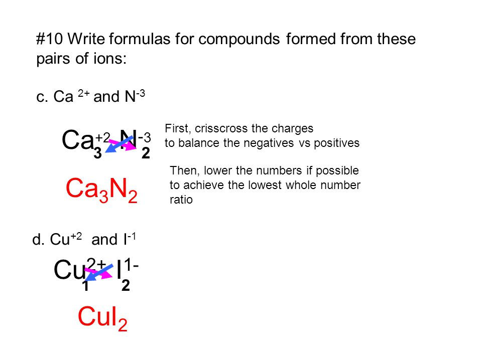 #10 Write formulas for compounds formed from these