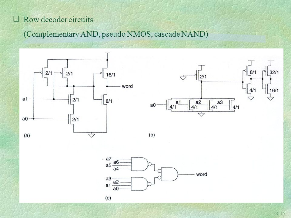 Row decoder circuits (Complementary AND, pseudo NMOS, cascade NAND)