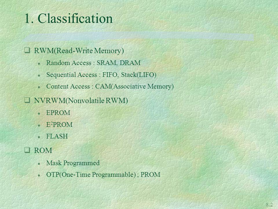1. Classification RWM(Read-Write Memory) NVRWM(Nonvolatile RWM) ROM