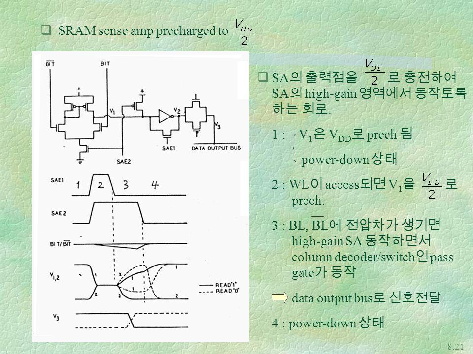 SRAM sense amp precharged to
