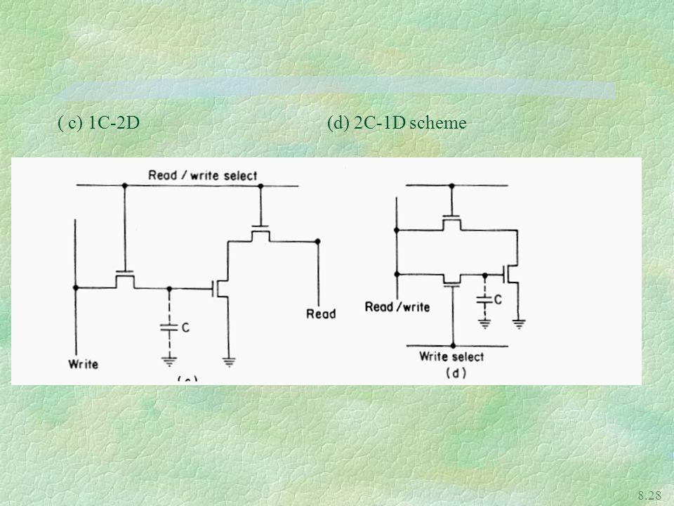 ( c) 1C-2D (d) 2C-1D scheme