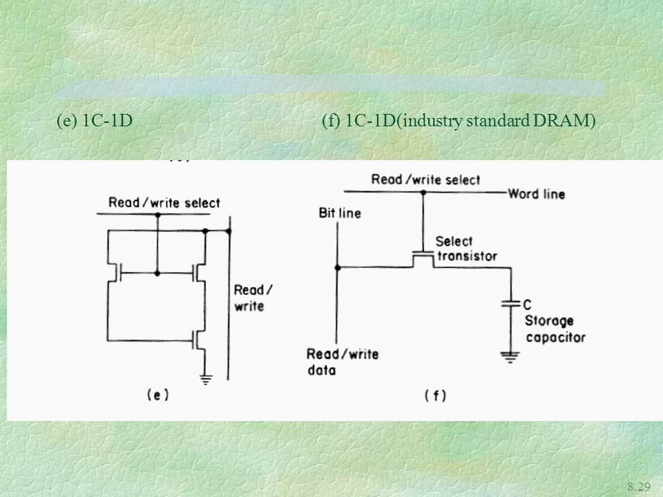(e) 1C-1D (f) 1C-1D(industry standard DRAM)