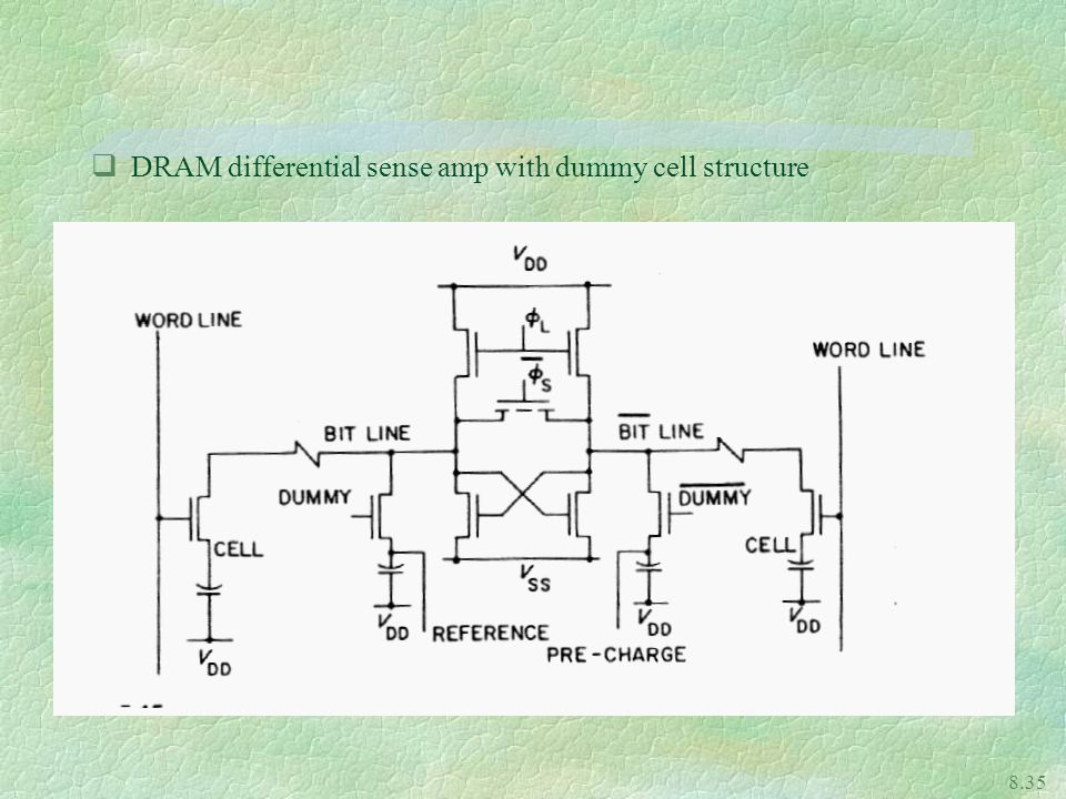 DRAM differential sense amp with dummy cell structure