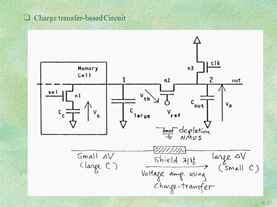 Charge transfer-based Circuit