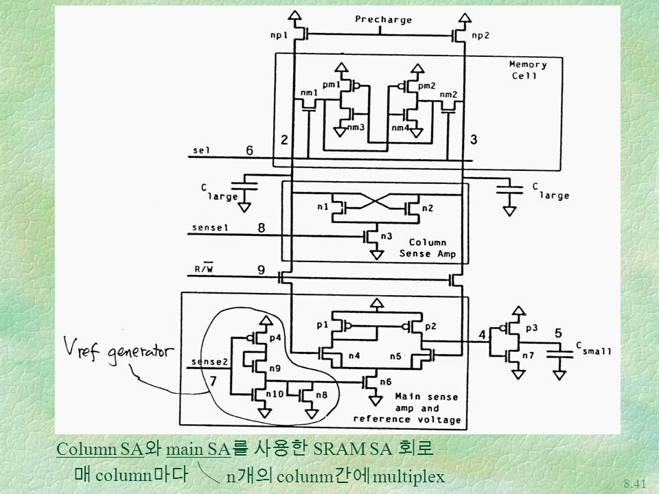 Column SA와 main SA를 사용한 SRAM SA 회로