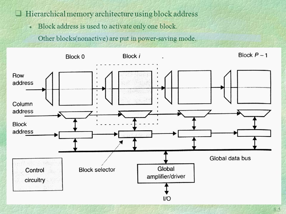 Hierarchical memory architecture using block address