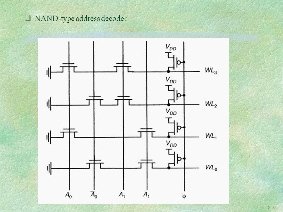 NAND-type address decoder