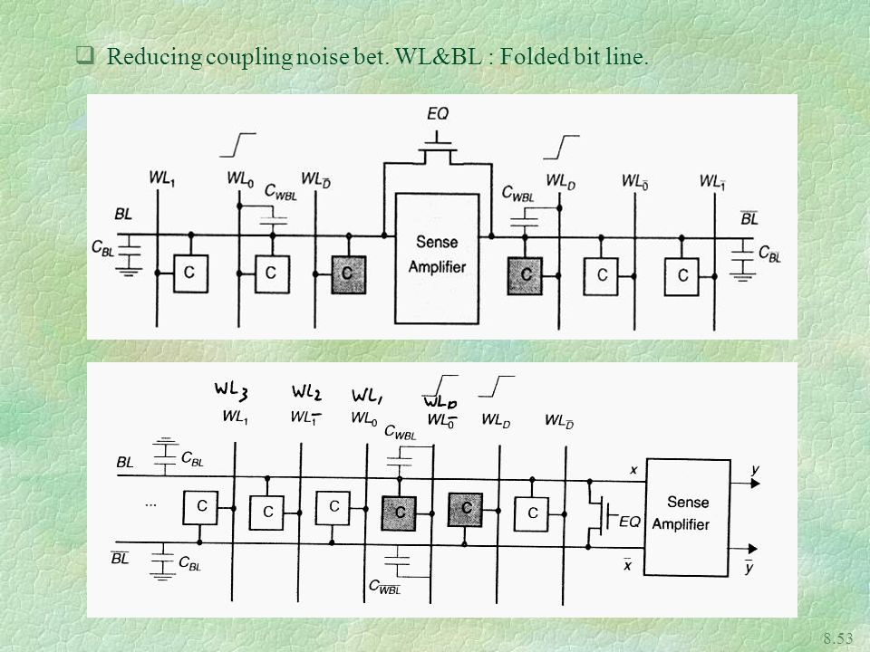 Reducing coupling noise bet. WL&BL : Folded bit line.