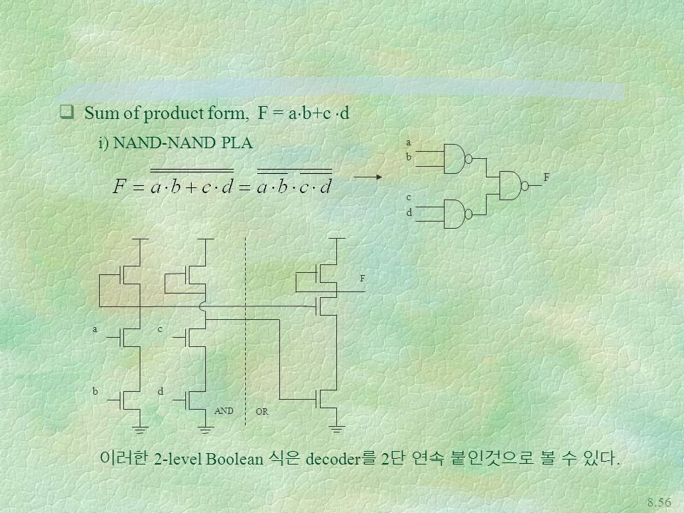 Sum of product form, F = ab+c d